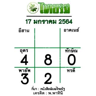 เลขเด่นไทยรัฐงวดนี้