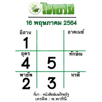หวยไทยรัฐ 16/5/64